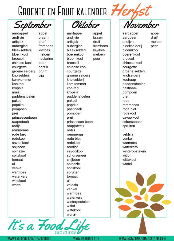 groente en fruit kalender herfst | It's a Food Life