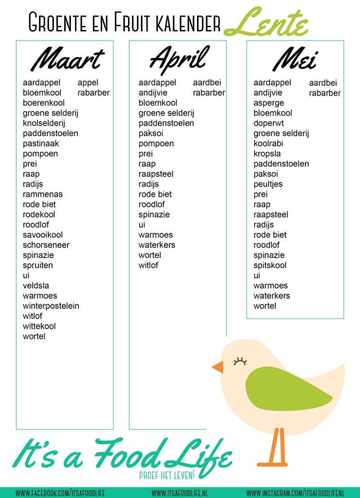 groente en fruit kalender lente - It's a Food Life
